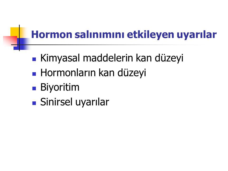 Hormon salınımını etkileyen uyarılar Kimyasal maddelerin kan düzeyi Hormonların kan düzeyi Biyoritim Sinirsel uyarılar