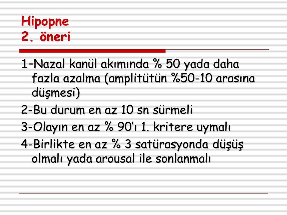 Hipopne 2.