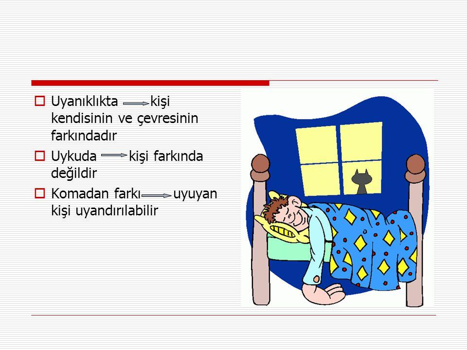  Uyanıklıkta kişi kendisinin ve çevresinin farkındadır  Uykuda kişi farkında değildir  Komadan farkı uyuyan kişi uyandırılabilir