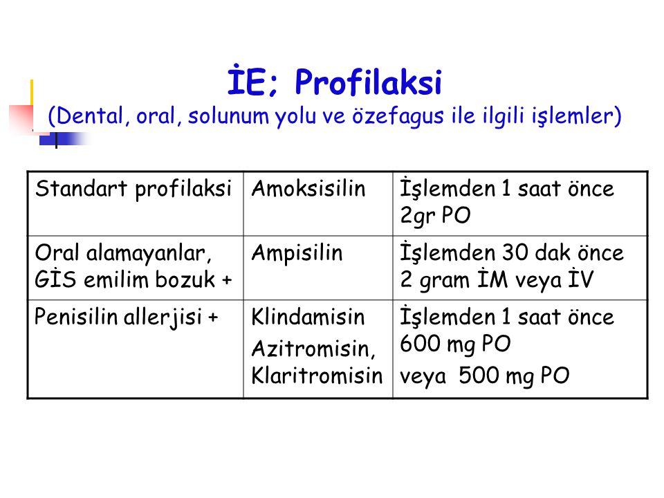 İE; Profilaksi (Dental, oral, solunum yolu ve özefagus ile ilgili işlemler) Standart profilaksiAmoksisilinİşlemden 1 saat önce 2gr PO Oral alamayanlar
