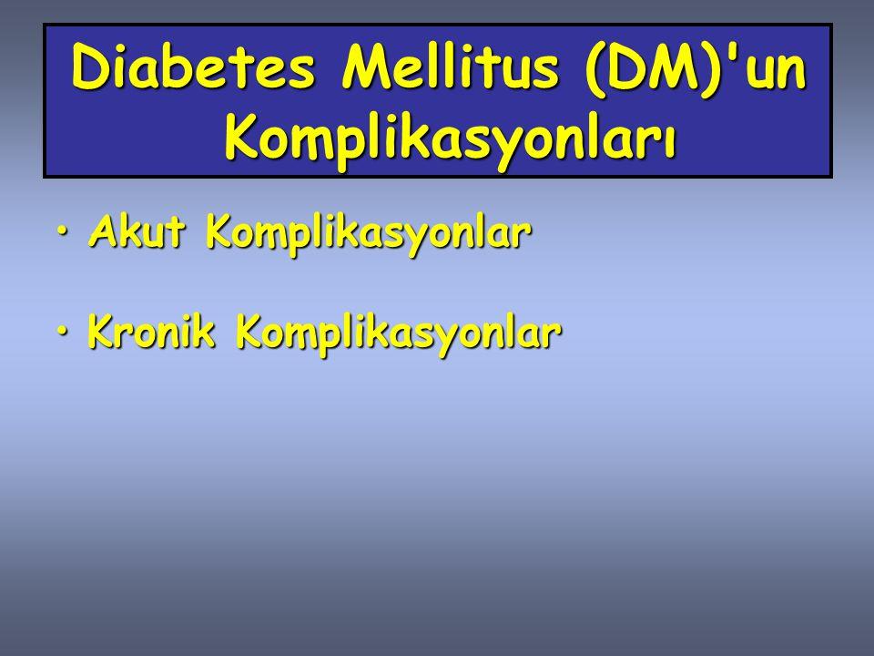 Diabetes Mellitus un Akut Komplikasyonları Diyabetik Ketoasidoz Diyabetik Ketoasidoz Hiperozmolar Hiperglisemik Durum Hiperozmolar Hiperglisemik Durum Laktik Asidoz Laktik Asidoz Hipoglisemi Hipoglisemi