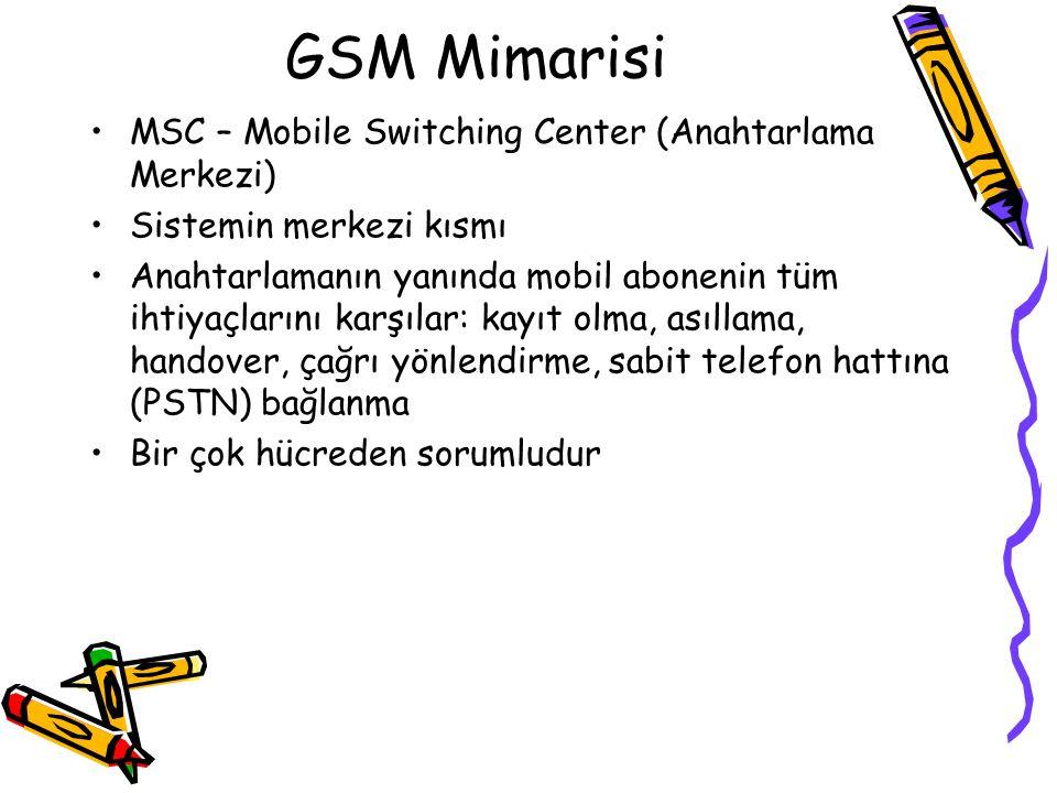 GSM Mimarisi BTS – Hücrenin alıcı-vericilerini içerir. Sistem bileşenleri arasındaki iletişimi sağlar. GSM için radyo hattı protokolleri BTS ile mobil