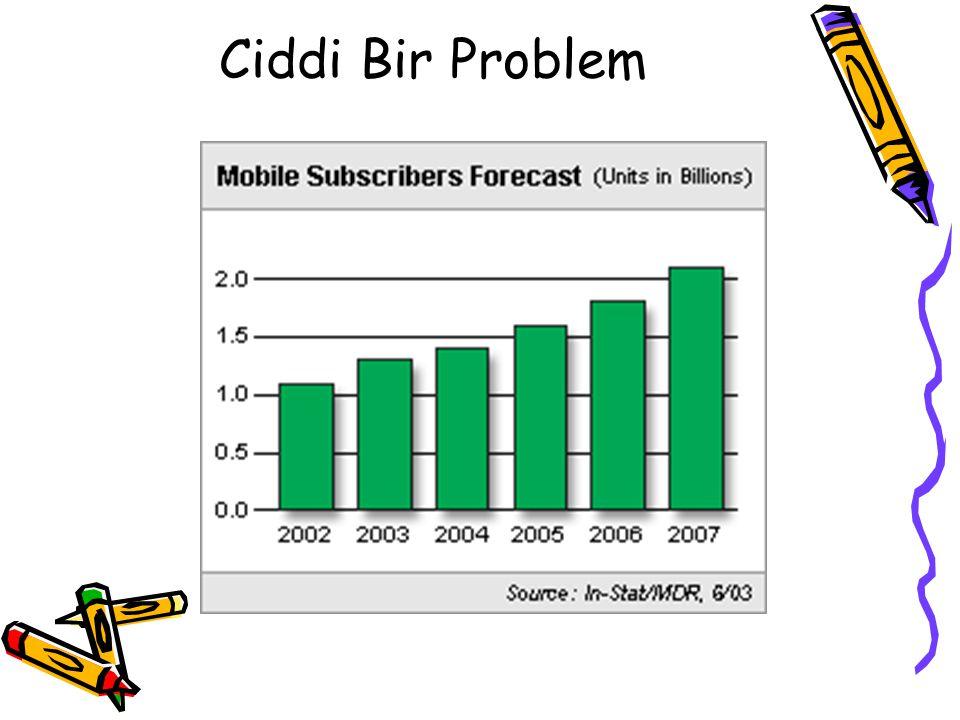 GSM Veritabanları HLR – tüm kullanıcıların bilgilerini ve konumlarını saklar (ağ başına bir tane) VLR – Roaming halindeki kullanıcıların geçici profil