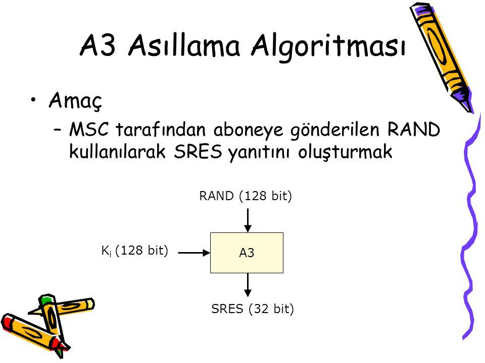 Asıllama AuC – Authentication Center –Asıllama ve şifreleme algoritmaları için gerekli verileri sağlar (RAND, SRES, Kc) HLR – Home Location Register –