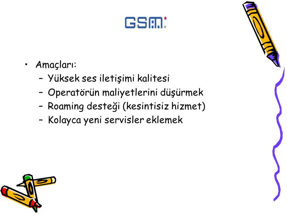 GSM Saldırıları Algoritmalar ilk önce gizli tutuldu Tersine mühendislik ile yapıları öğrenildi ve saldırılar gelmeye başladı: –Golic, 1997 (A5/1) –Goldberg+Wagner, 1998 (COMP128) –Goldberg+Wagner+Briceno, 1999 (A5/2) –Biryukov+Shamir+Wagner, 2000 (A5/1) –Biham +Dunkelman, 2000 (A5/1) –Ekdahl+Johansson, 2002 (A5/1) –Barkan+Biham+Keller, 2003 (A5/2)+ COMP128 ve A5/2 tamamen kırıldı, A5/1 zayıf