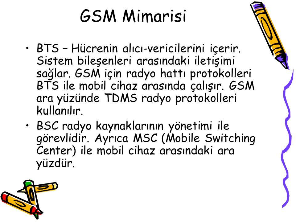 GSM Mimarisi Um Arayüzü (Hava arayüzü / radyo bağlantısı) MS – BTS haberleşmesini sağlar Abis Arayüzü BTS-BSC haberleşmesini sağlar A Arayüzü BSC-MSC