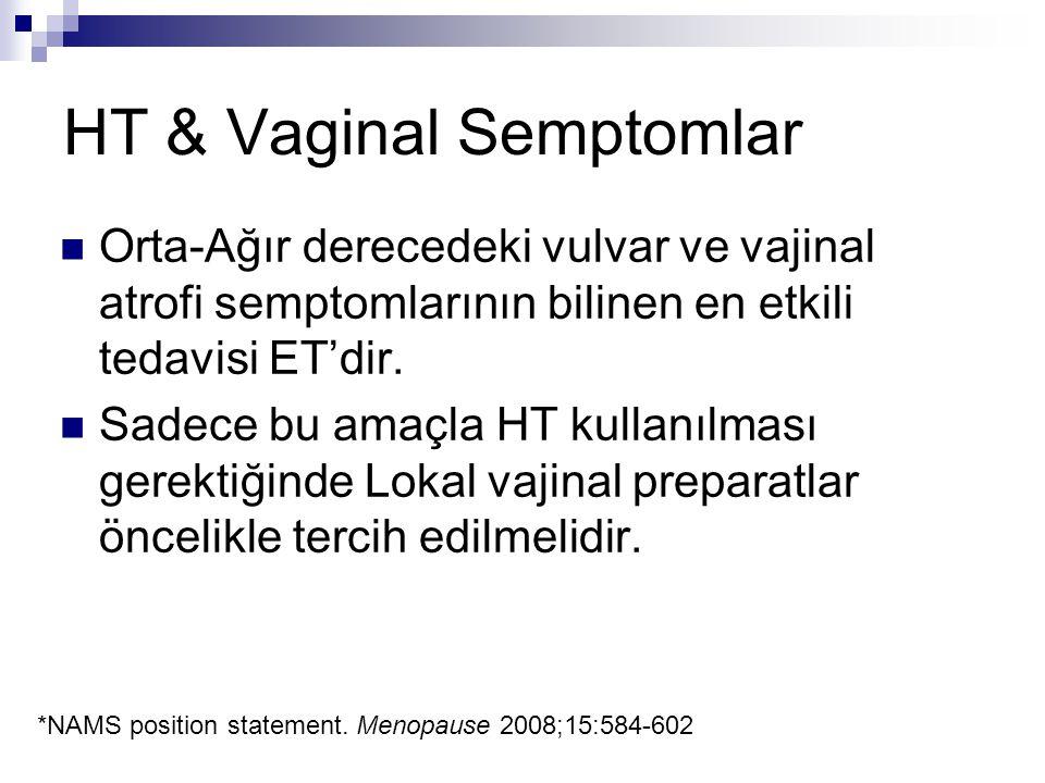 HT & Vaginal Semptomlar Orta-Ağır derecedeki vulvar ve vajinal atrofi semptomlarının bilinen en etkili tedavisi ET'dir. Sadece bu amaçla HT kullanılma