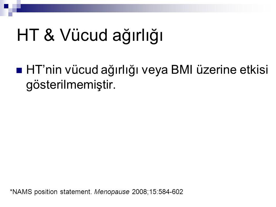 HT & Vücud ağırlığı HT'nin vücud ağırlığı veya BMI üzerine etkisi gösterilmemiştir. *NAMS position statement. Menopause 2008;15:584-602