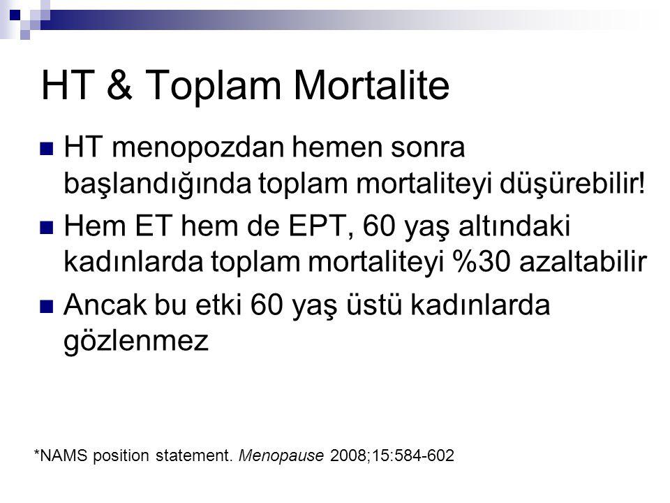 HT & Toplam Mortalite HT menopozdan hemen sonra başlandığında toplam mortaliteyi düşürebilir! Hem ET hem de EPT, 60 yaş altındaki kadınlarda toplam mo