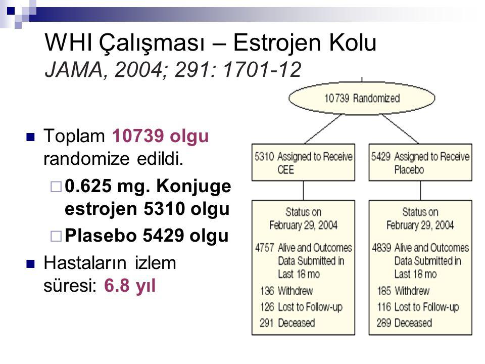 WHI Çalışması – Estrojen Kolu JAMA, 2004; 291: 1701-12 Toplam 10739 olgu randomize edildi.  0.625 mg. Konjuge estrojen 5310 olgu  Plasebo 5429 olgu