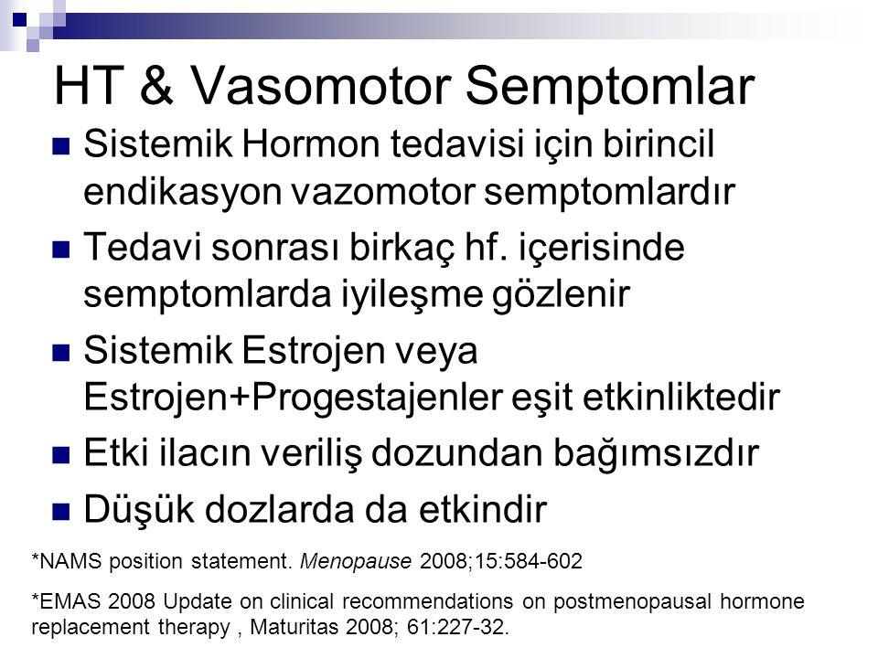 HT & Vasomotor Semptomlar Sistemik Hormon tedavisi için birincil endikasyon vazomotor semptomlardır Tedavi sonrası birkaç hf. içerisinde semptomlarda