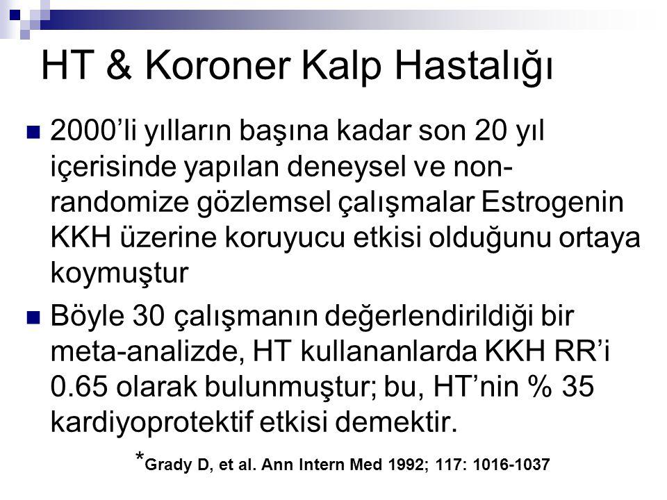 HT & Koroner Kalp Hastalığı 2000'li yılların başına kadar son 20 yıl içerisinde yapılan deneysel ve non- randomize gözlemsel çalışmalar Estrogenin KKH