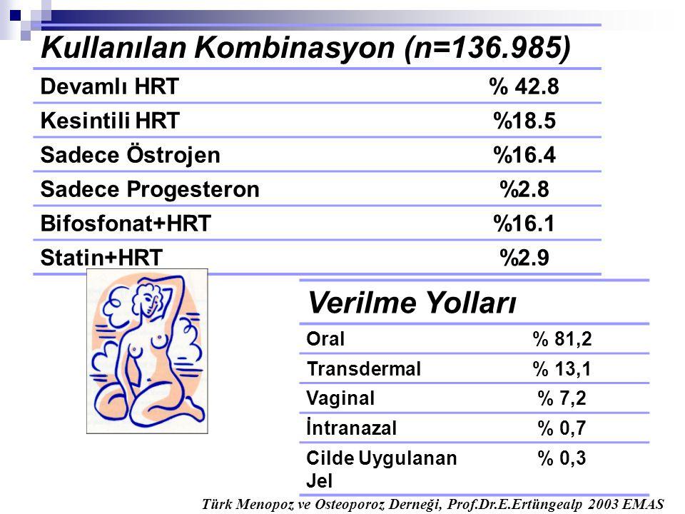 Kullanılan Kombinasyon (n=136.985) Devamlı HRT% 42.8 Kesintili HRT%18.5 Sadece Östrojen%16.4 Sadece Progesteron%2.8 Bifosfonat+HRT%16.1 Statin+HRT%2.9