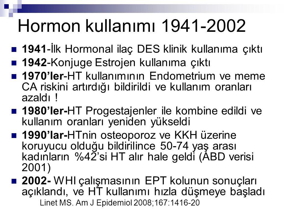 Hormon kullanımı 1941-2002 1941-İlk Hormonal ilaç DES klinik kullanıma çıktı 1942-Konjuge Estrojen kullanıma çıktı 1970'ler-HT kullanımının Endometriu