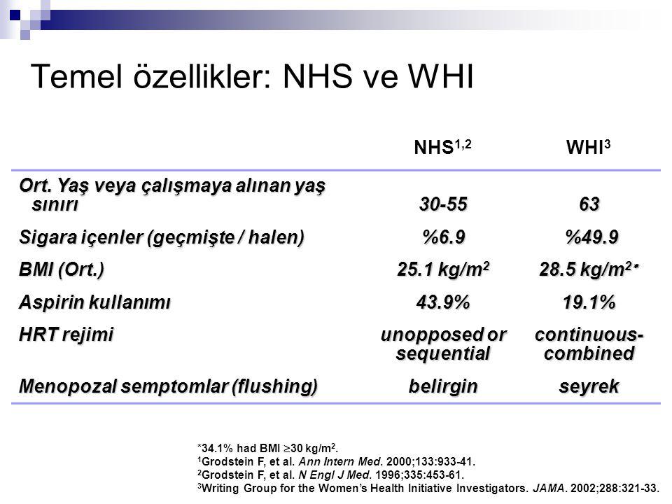 Temel özellikler: NHS ve WHI NHS 1,2 WHI 3 Ort. Yaş veya çalışmaya alınan yaş sınırı Sigara içenler (geçmişte / halen) BMI (Ort.) Aspirin kullanımı HR