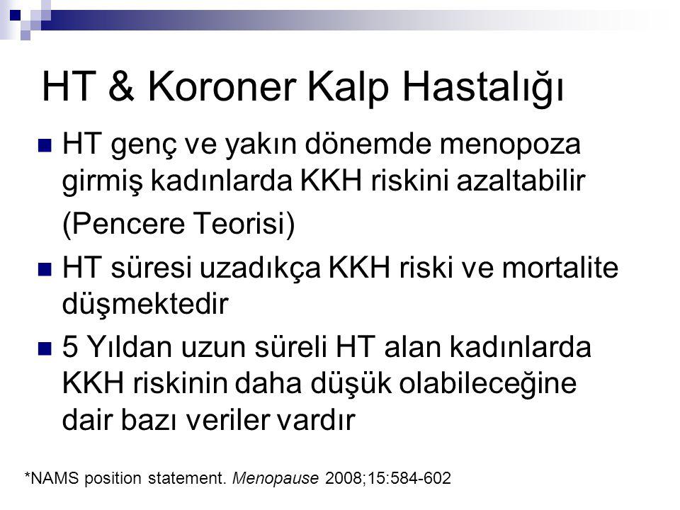 HT & Koroner Kalp Hastalığı HT genç ve yakın dönemde menopoza girmiş kadınlarda KKH riskini azaltabilir (Pencere Teorisi) HT süresi uzadıkça KKH riski