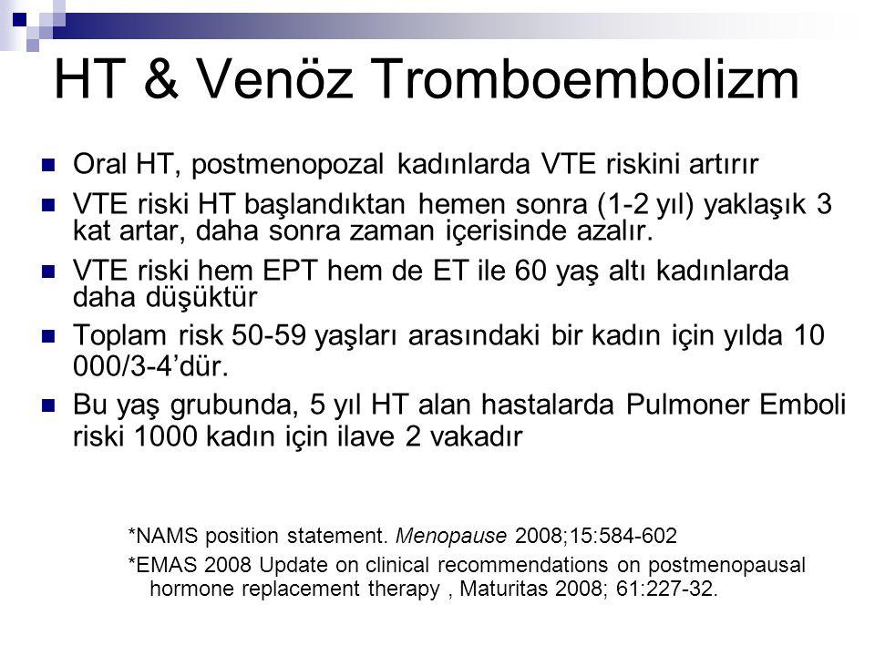 HT & Venöz Tromboembolizm Oral HT, postmenopozal kadınlarda VTE riskini artırır VTE riski HT başlandıktan hemen sonra (1-2 yıl) yaklaşık 3 kat artar,