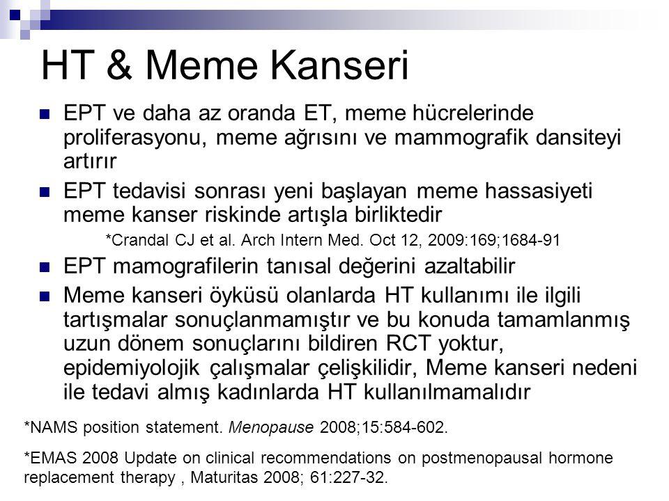 HT & Meme Kanseri EPT ve daha az oranda ET, meme hücrelerinde proliferasyonu, meme ağrısını ve mammografik dansiteyi artırır EPT tedavisi sonrası yeni