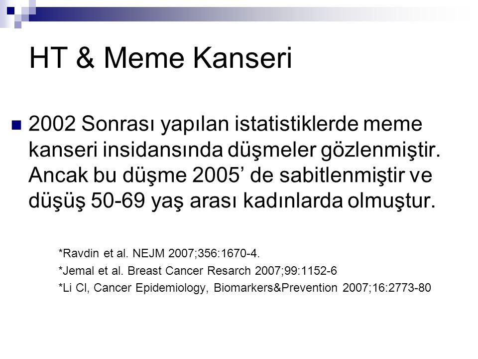 HT & Meme Kanseri 2002 Sonrası yapılan istatistiklerde meme kanseri insidansında düşmeler gözlenmiştir. Ancak bu düşme 2005' de sabitlenmiştir ve düşü