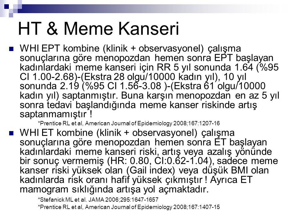 HT & Meme Kanseri WHI EPT kombine (klinik + observasyonel) çalışma sonuçlarına göre menopozdan hemen sonra EPT başlayan kadınlardaki meme kanseri için