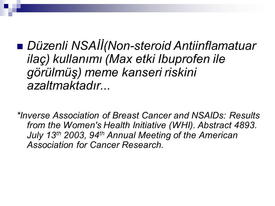 Düzenli NSAİİ(Non-steroid Antiinflamatuar ilaç) kullanımı (Max etki Ibuprofen ile görülmüş) meme kanseri riskini azaltmaktadır... *Inverse Association