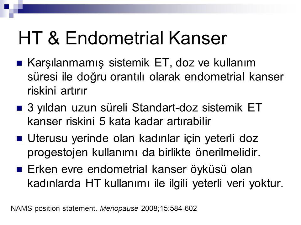 HT & Endometrial Kanser Karşılanmamış sistemik ET, doz ve kullanım süresi ile doğru orantılı olarak endometrial kanser riskini artırır 3 yıldan uzun s