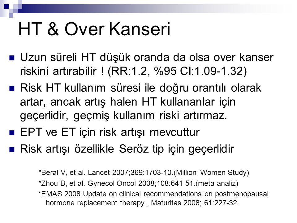 HT & Over Kanseri Uzun süreli HT düşük oranda da olsa over kanser riskini artırabilir ! (RR:1.2, %95 CI:1.09-1.32) Risk HT kullanım süresi ile doğru o
