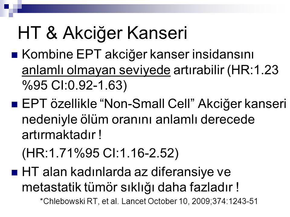 """HT & Akciğer Kanseri Kombine EPT akciğer kanser insidansını anlamlı olmayan seviyede artırabilir (HR:1.23 %95 CI:0.92-1.63) EPT özellikle """"Non-Small C"""