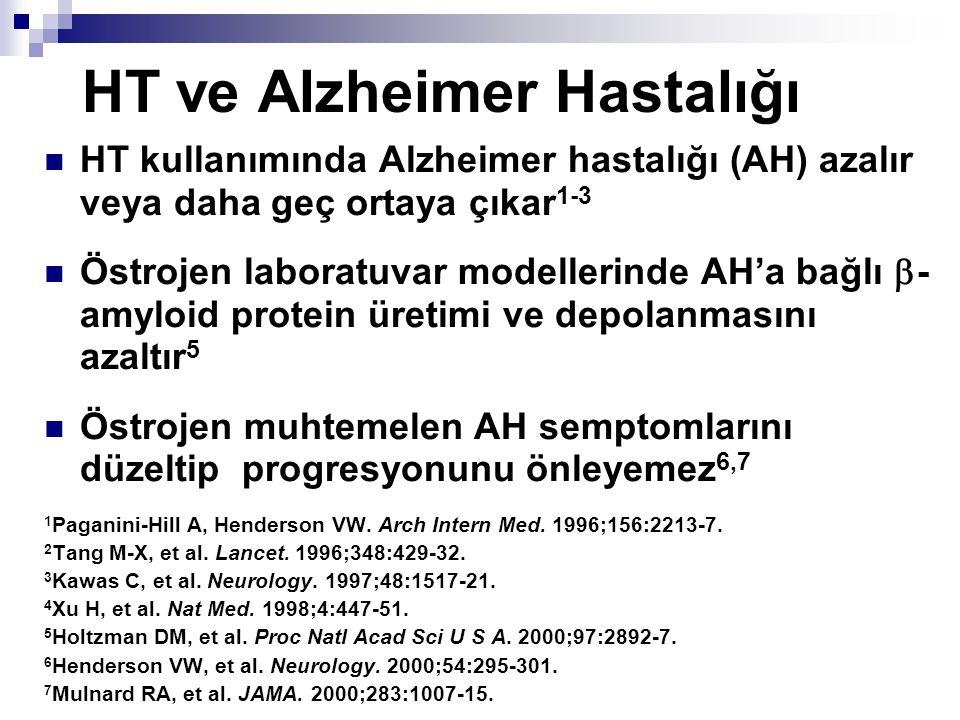 HT ve Alzheimer Hastalığı HT kullanımında Alzheimer hastalığı (AH) azalır veya daha geç ortaya çıkar 1-3 Östrojen laboratuvar modellerinde AH'a bağlı
