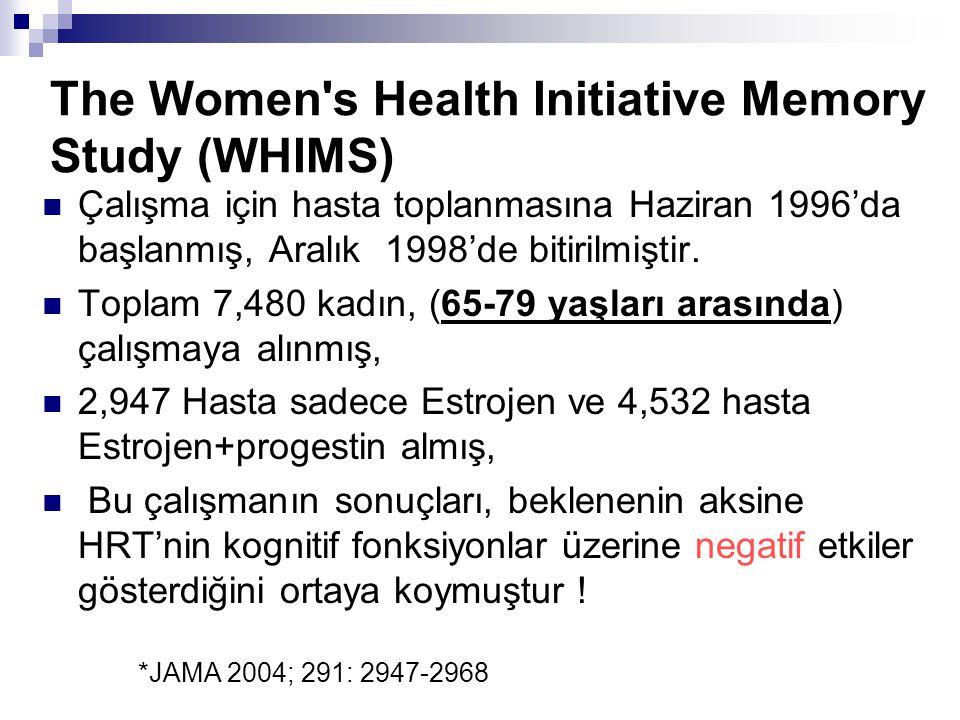 The Women's Health Initiative Memory Study (WHIMS) Çalışma için hasta toplanmasına Haziran 1996'da başlanmış, Aralık 1998'de bitirilmiştir. Toplam 7,4