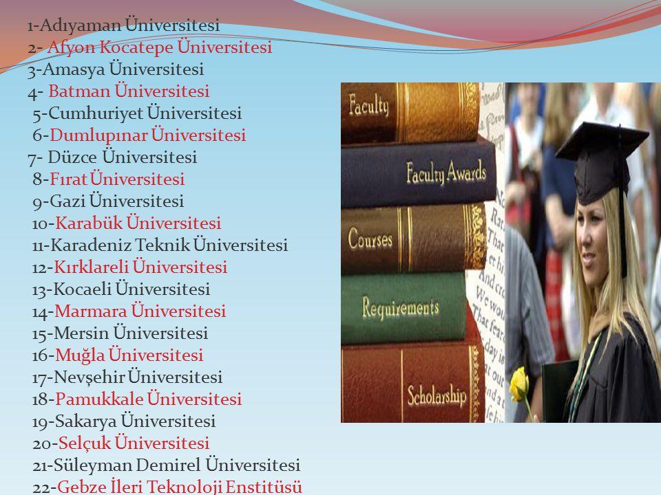 1-Adıyaman Üniversitesi 2- Afyon Kocatepe Üniversitesi 3-Amasya Üniversitesi 4- Batman Üniversitesi 5-Cumhuriyet Üniversitesi 6-Dumlupınar Üniversites