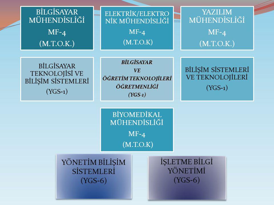 BİLGİSAYAR MÜHENDİSLİĞİ MF-4 (M.T.O.K.) ELEKTRİK/ELEKTRO NİK MÜHENDİSLİĞİ MF-4 (M.T.O.K) YAZILIM MÜHENDİSLİĞİ MF-4 (M.T.O.K.) BİLGİSAYAR TEKNOLOJİSİ V