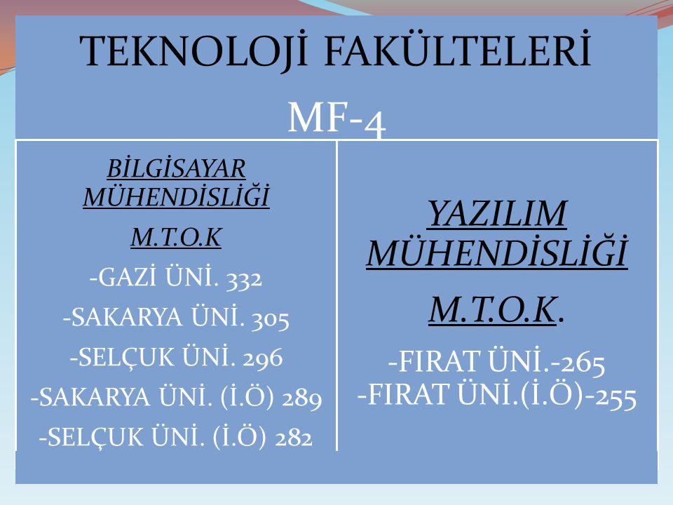 TEKNOLOJİ FAKÜLTELERİ MF-4 BİLGİSAYAR MÜHENDİSLİĞİ M.T.O.K -GAZİ ÜNİ. 332 -SAKARYA ÜNİ. 305 -SELÇUK ÜNİ. 296 -SAKARYA ÜNİ. (İ.Ö) 289 -SELÇUK ÜNİ. (İ.Ö
