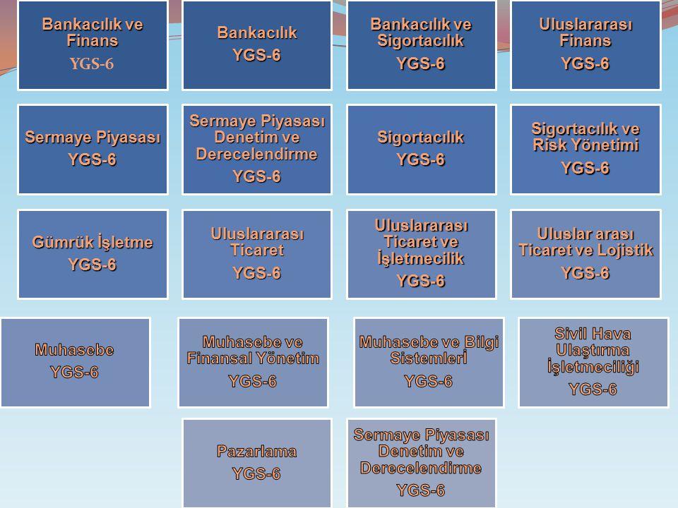Bankacılık ve Finans YGS-6BankacılıkYGS-6 Bankacılık ve Sigortacılık YGS-6 Uluslararası Finans YGS-6 Sermaye Piyasası YGS-6 Sermaye Piyasası Denetim v