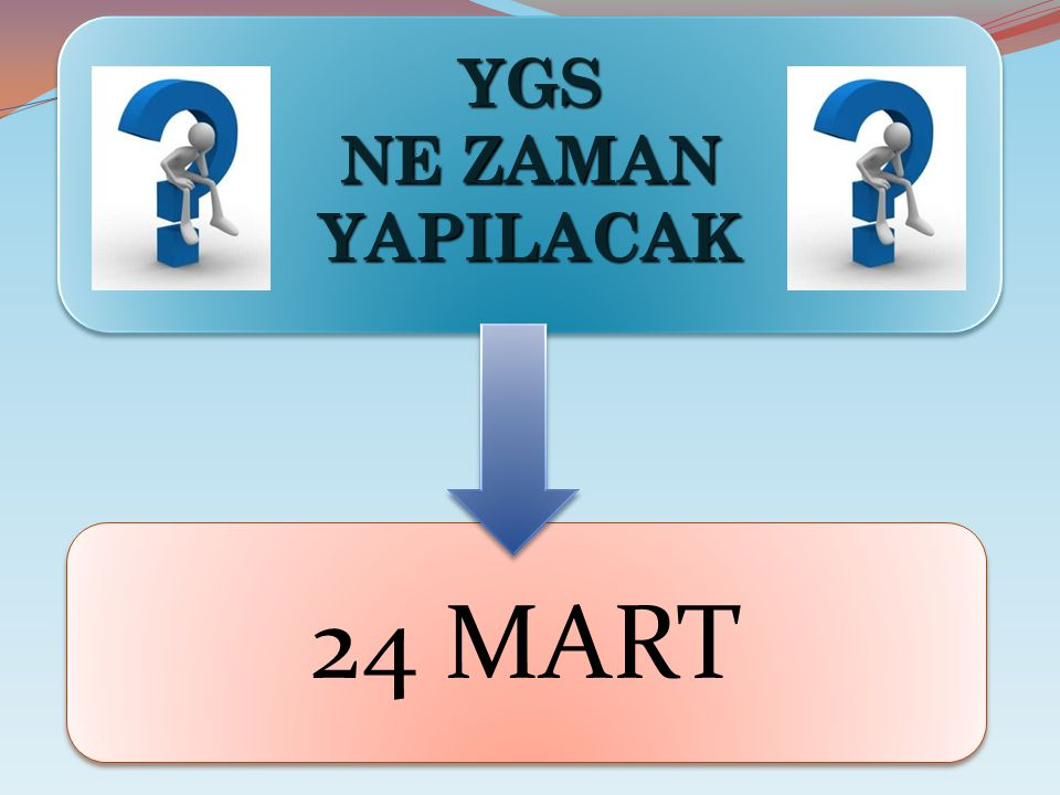 YGS NE ZAMAN YAPILACAK 24 MART