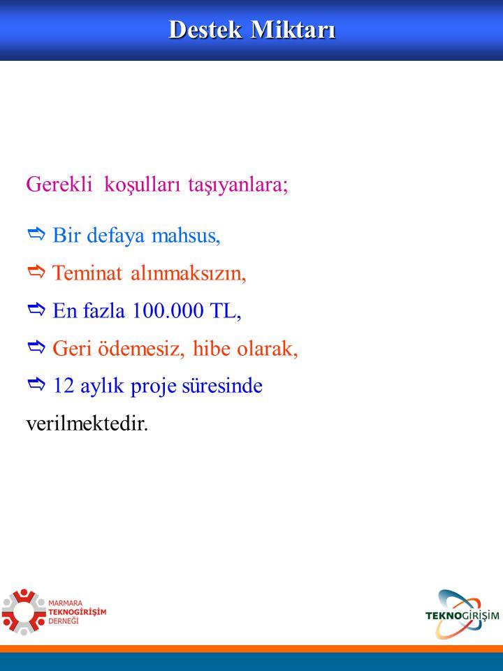 2009-2012 Dönemi Analizi İşletmelerin Kurulduğu İlleri Ankara (355) İstanbul (165) Konya (35) İzmir (31) Trabzon (23) Kocaeli (20) 24 Diğer İl (111) Girişimcilerin Üniversitesi ODTÜ (127) Bilkent (65) İTÜ (49) Hacettepe (33) Gazi (31) Selçuk (30) Ankara (27) İstanbul (27) KTÜ (25) Başkent (20) Yurtdışı (31) 54 Diğer Ü.
