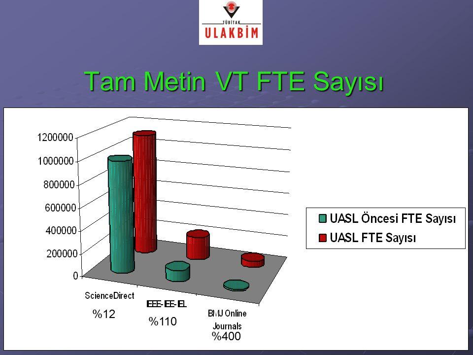 Tam Metin VT FTE Sayısı %12 %110 %400