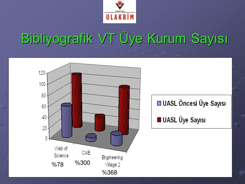 Bibliyografik VT Üye Kurum Sayısı %78 %300 %368