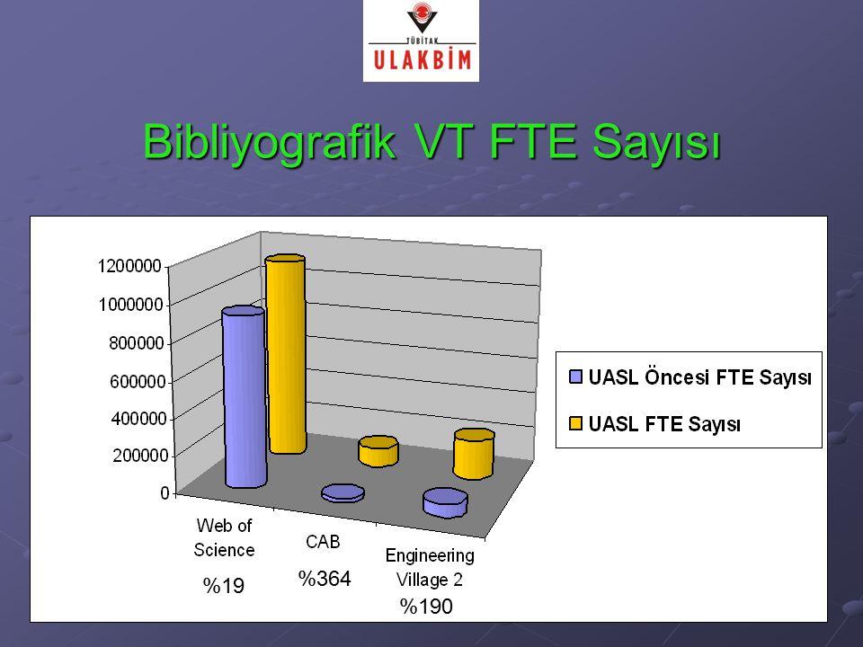 Bibliyografik VT FTE Sayısı %19 %364 %190