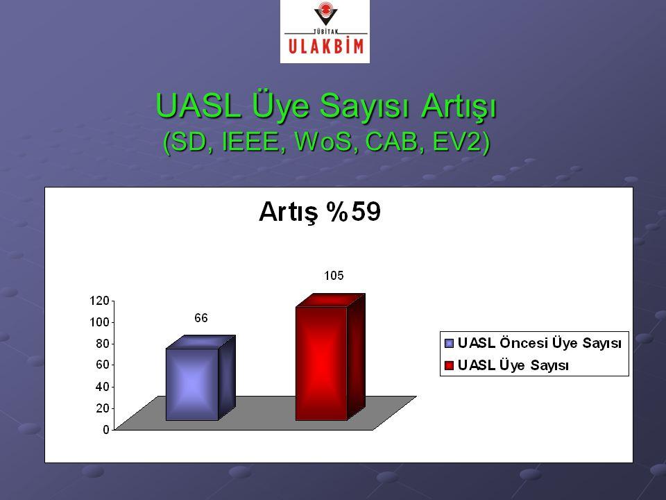 UASL Üye Sayısı Artışı (SD, IEEE, WoS, CAB, EV2)
