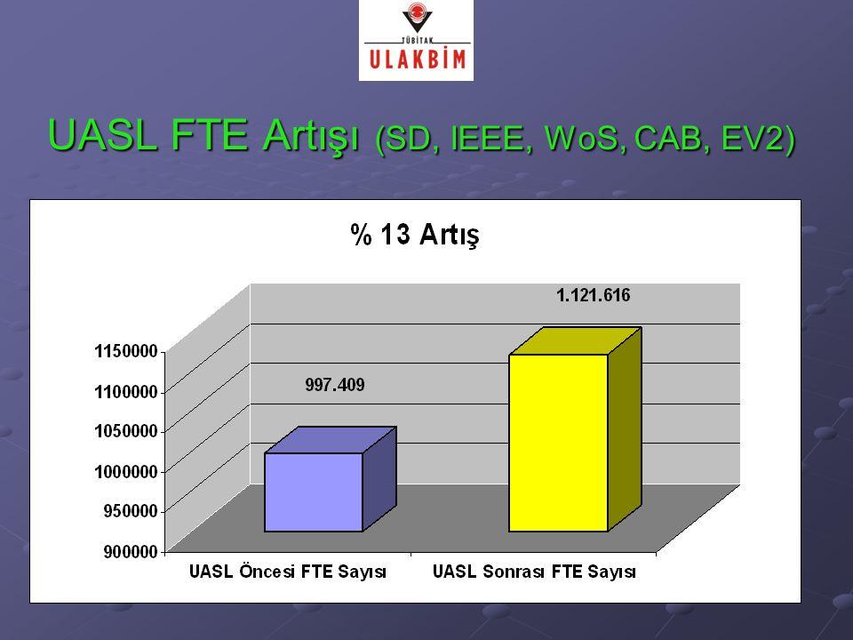 UASL FTE Artışı (SD, IEEE, WoS, CAB, EV2)