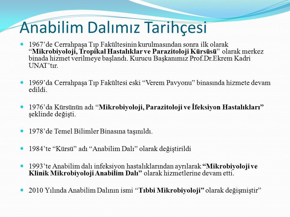 İstanbul Üniversitesi Cerrahpaşa Tıp Fakültesi Tıbbi Mikrobiyoloji Anabilim Dalının Son Yıllarda Gerçekleştirdiği Öncü İşlemler Kantarcioglu AS, Guarro J, Kiraz N at all.