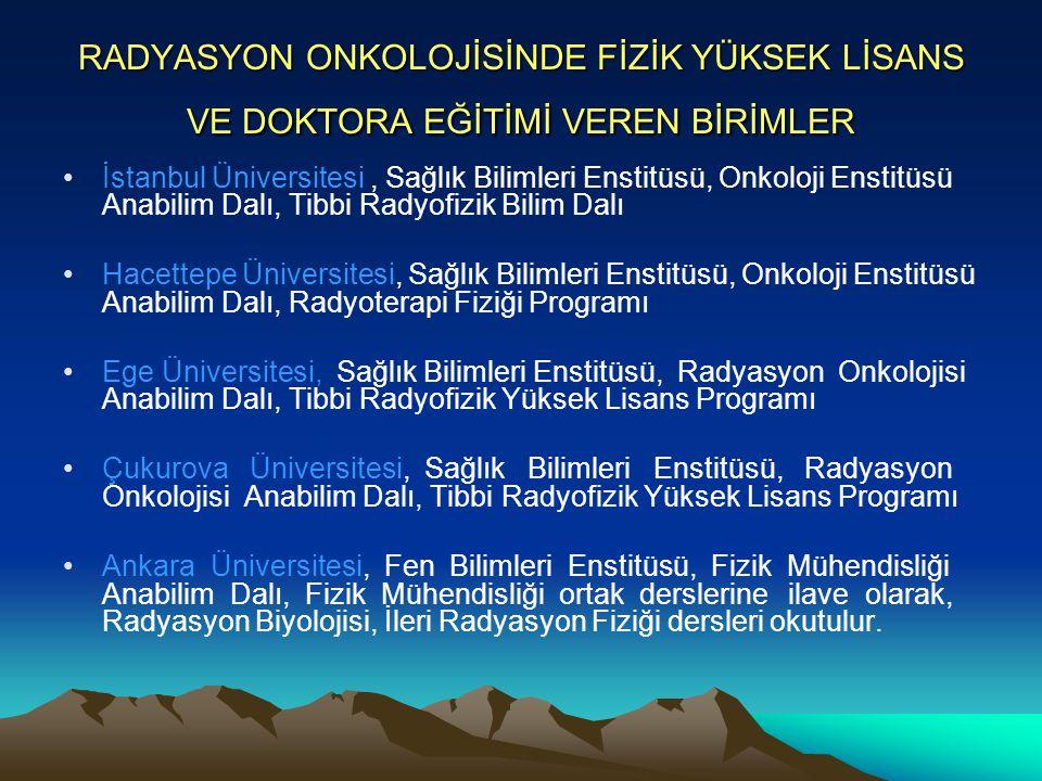 RADYASYON ONKOLOJİSİNDE FİZİK YÜKSEK LİSANS VE DOKTORA EĞİTİMİ VEREN BİRİMLER İstanbul Üniversitesi, Sağlık Bilimleri Enstitüsü, Onkoloji Enstitüsü An