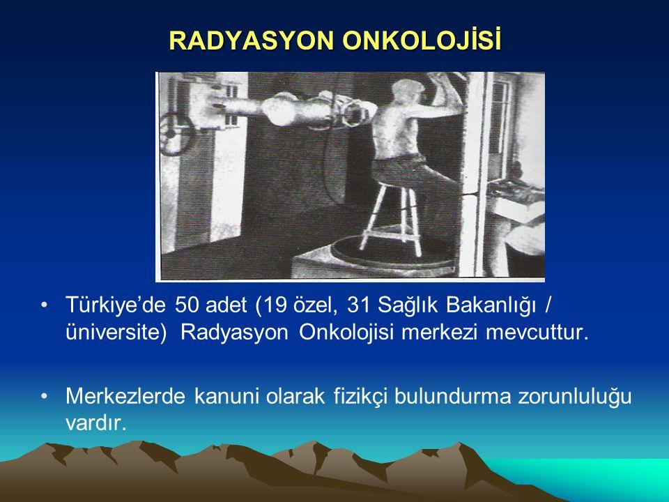 RADYASYON ONKOLOJİSİ Türkiye'de 50 adet (19 özel, 31 Sağlık Bakanlığı / üniversite) Radyasyon Onkolojisi merkezi mevcuttur. Merkezlerde kanuni olarak