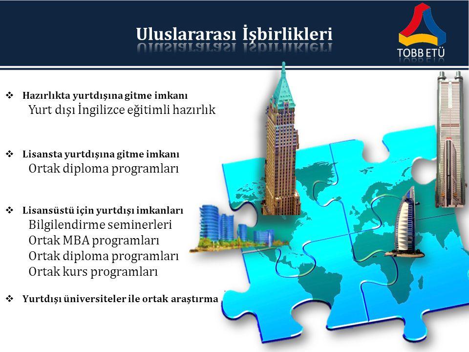  Yurtdışı üniversiteler ile ortak araştırma  Hazırlıkta yurtdışına gitme imkanı Yurt dışı İngilizce eğitimli hazırlık  Lisansta yurtdışına gitme imkanı Ortak diploma programları  Lisansüstü için yurtdışı imkanları Bilgilendirme seminerleri Ortak MBA programları Ortak diploma programları Ortak kurs programları