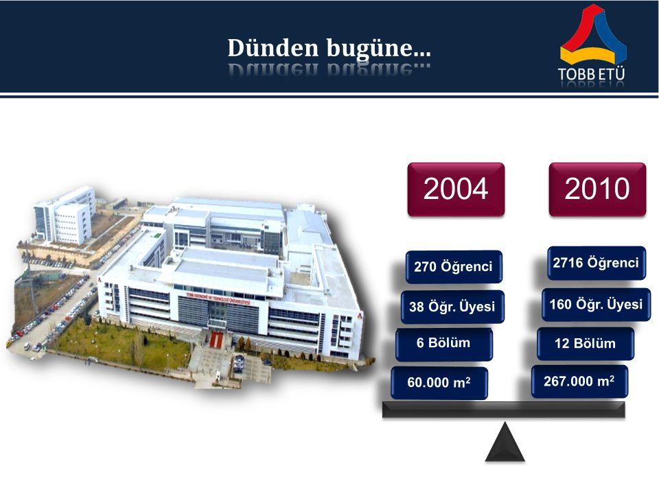 2004 2010 267.000 m 2 12 Bölüm 160 Öğr. Üyesi 2716 Öğrenci 60.000 m 2 6 Bölüm 38 Öğr. Üyesi 270 Öğrenci