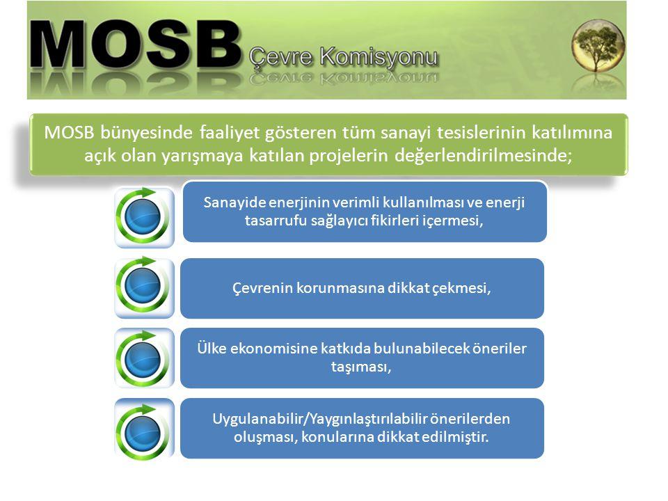 MOSB bünyesinde faaliyet gösteren tüm sanayi tesislerinin katılımına açık olan yarışmaya katılan projelerin değerlendirilmesinde; Sanayide enerjinin v
