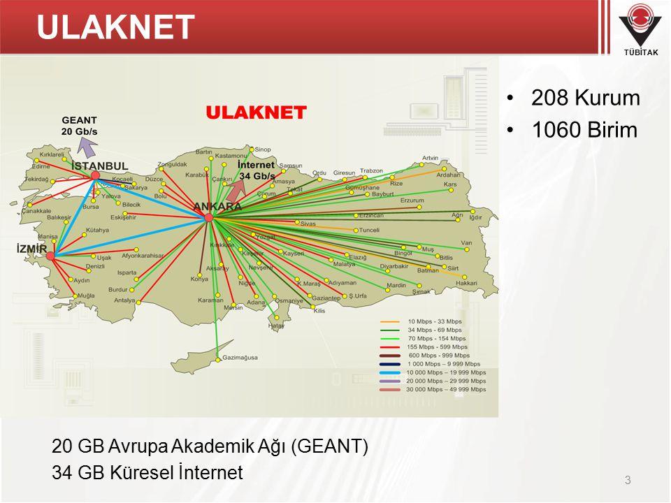 TÜBİTAK ULAKNET 208 Kurum 1060 Birim 3 20 GB Avrupa Akademik Ağı (GEANT) 34 GB Küresel İnternet