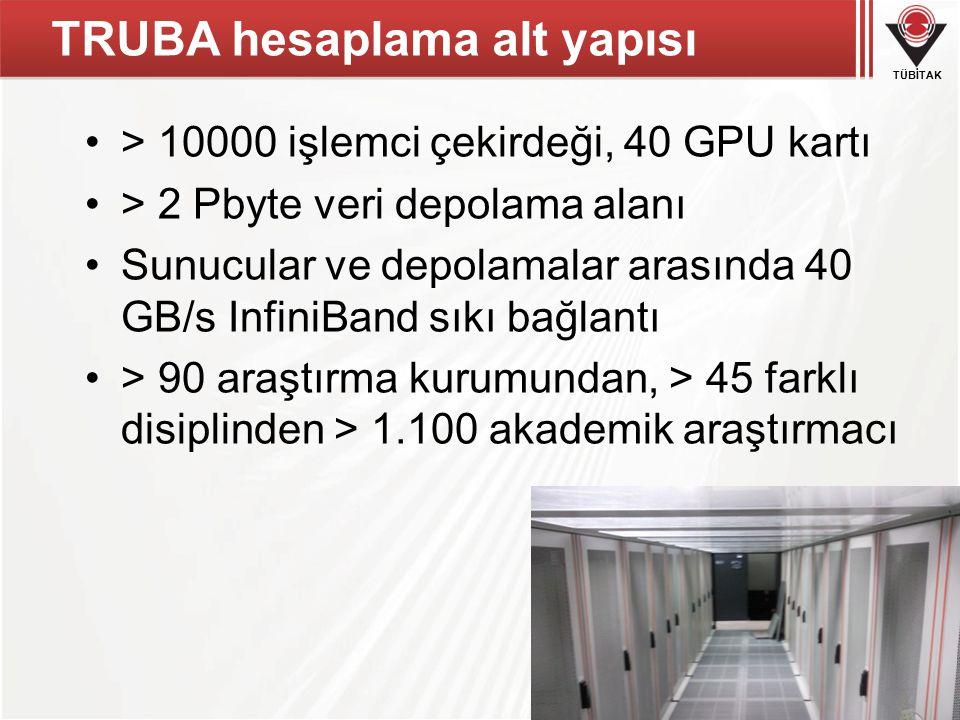 TÜBİTAK DergiPark Akademik  Türkiye'de yayımlanan akademik dergiler için barındırma ve süreç yönetimi hizmetidir.
