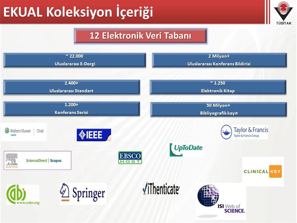 TÜBİTAK EKUAL Koleksiyon İçeriği ~ 22.000 Uluslararası E-Dergi Uluslararası E-Dergi 12 Elektronik Veri Tabanı 1.200+ Konferans Serisi 2 Milyon+ Ulusla